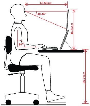 aspek ergonomis meja